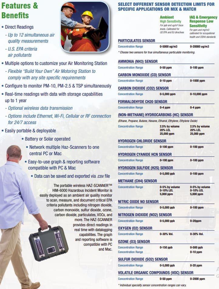 spesifikasi haz scanner alat cek ispu