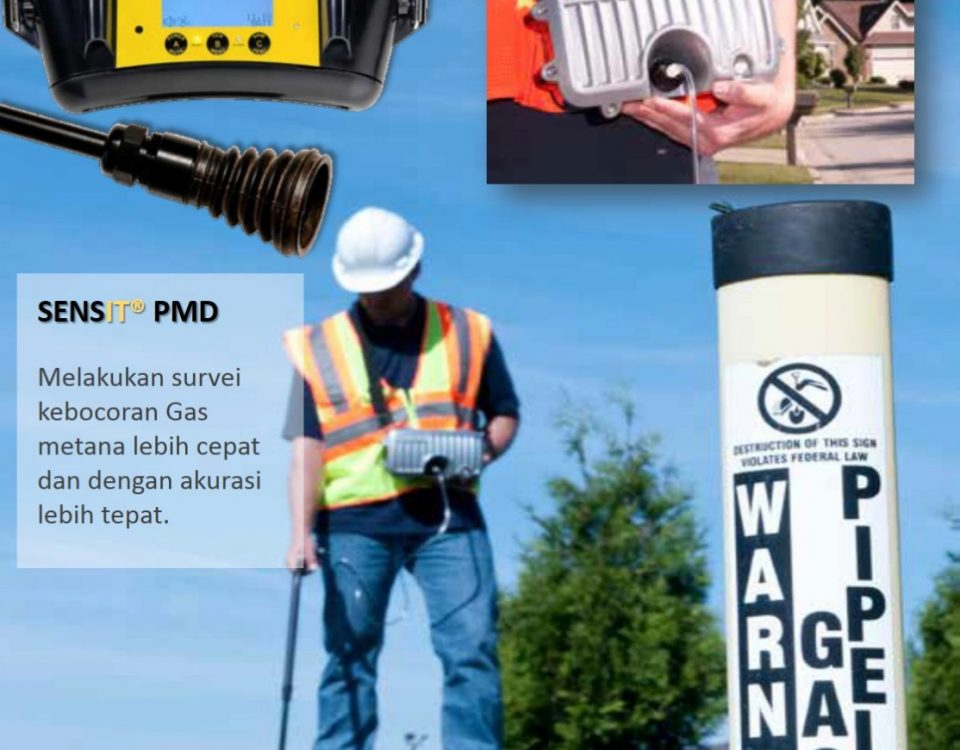 Portable Methane Detector - Sensit Type PMD