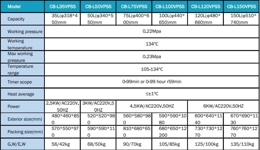 Tipe dan Spesifikasi Vertical Pressure Steam Sterilizer 2