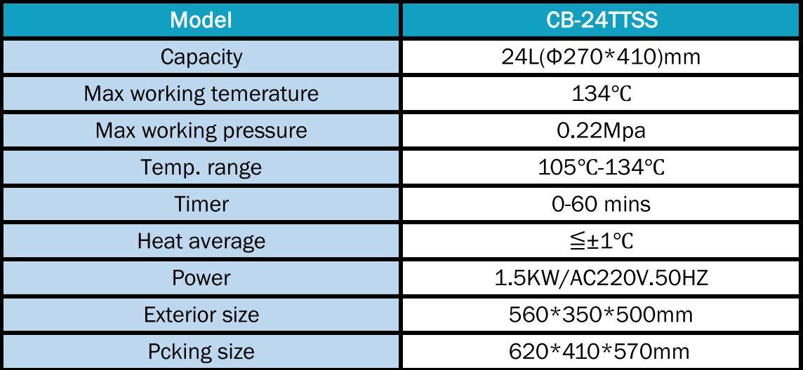 Tipe dan Spesifikasi Table Top Steam Sterilizer