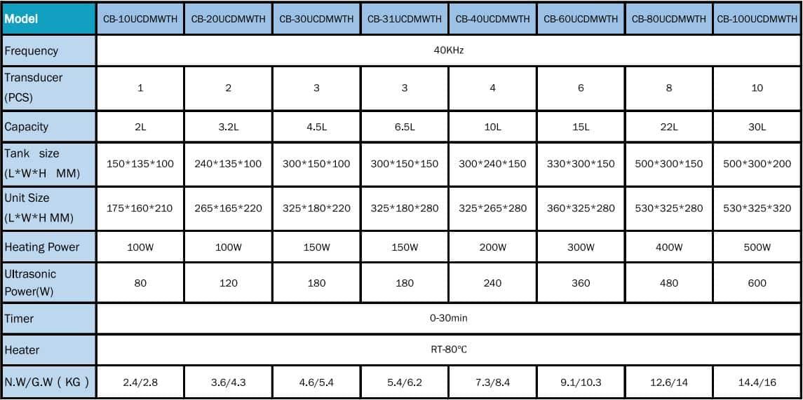 Tipe dan Spesifikasi Ultrasonic Cleaner Digital Model with Timer Heater