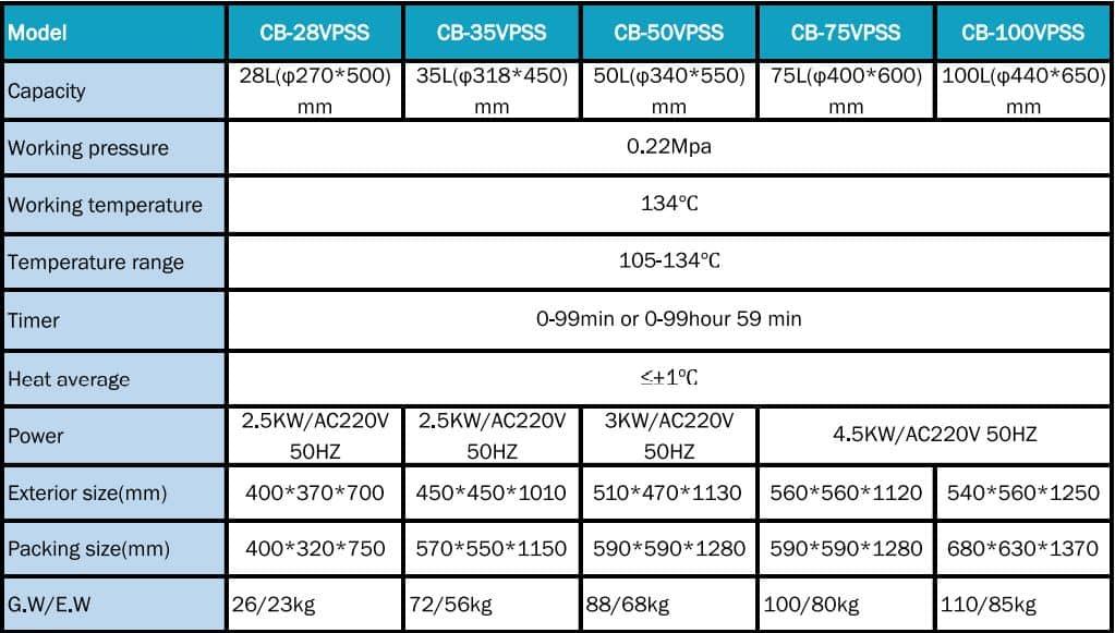 Tipe dan Spesifikasi Vertical Pressure Steam Sterilizer